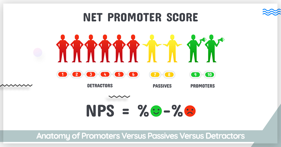 anatomy-of-promoters-versus-passives-versus-detractors