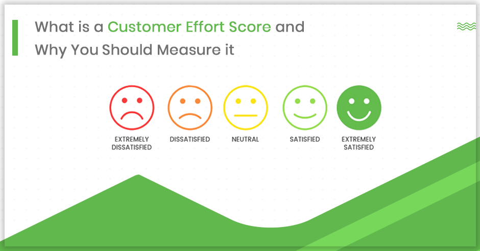 what-is-a-customer-effort-score-and-why-you-should-measure-it