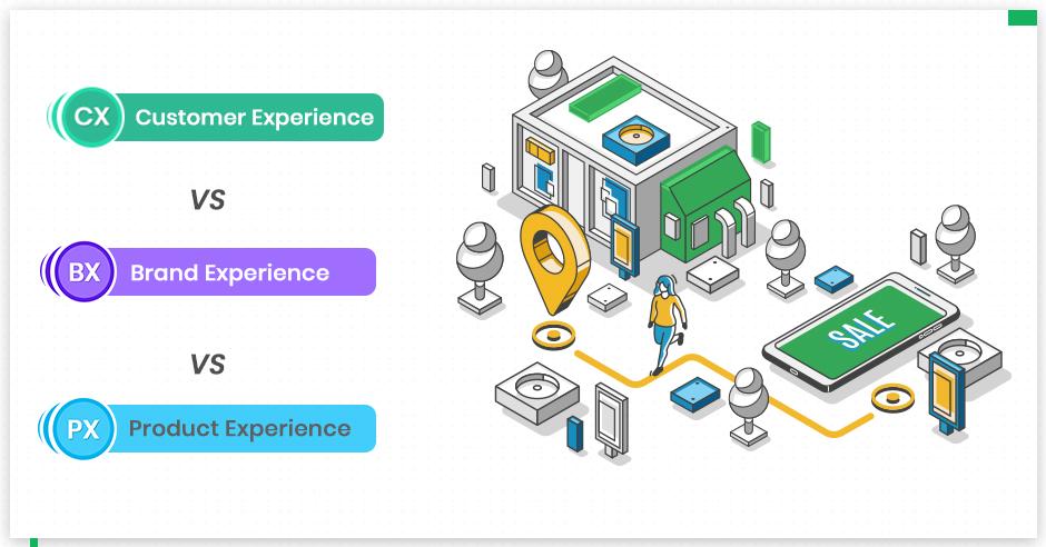 Customer Experience vs Brand Experience vs Product Experience